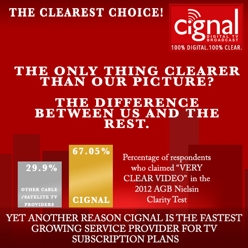 CIGNAL TV - Subscribe to prepaid packs for your loved ones sa Pinas!